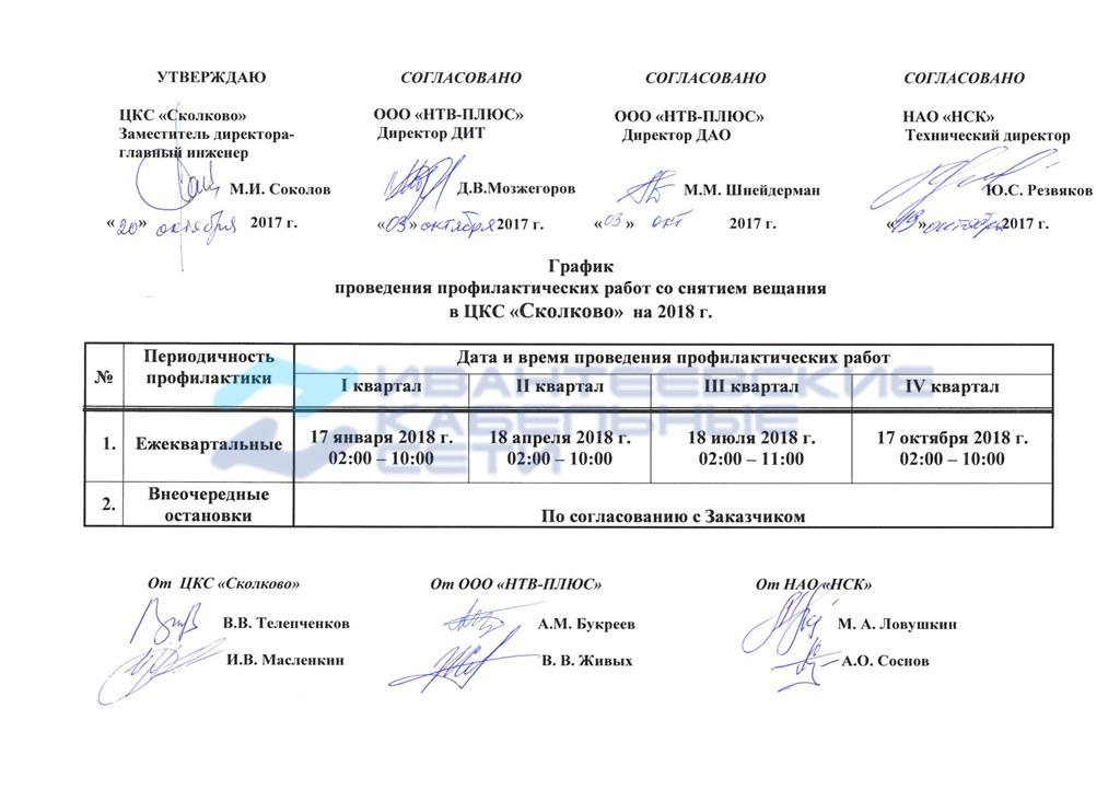 18 апреля плановые отключения телесигнала от поставщиков