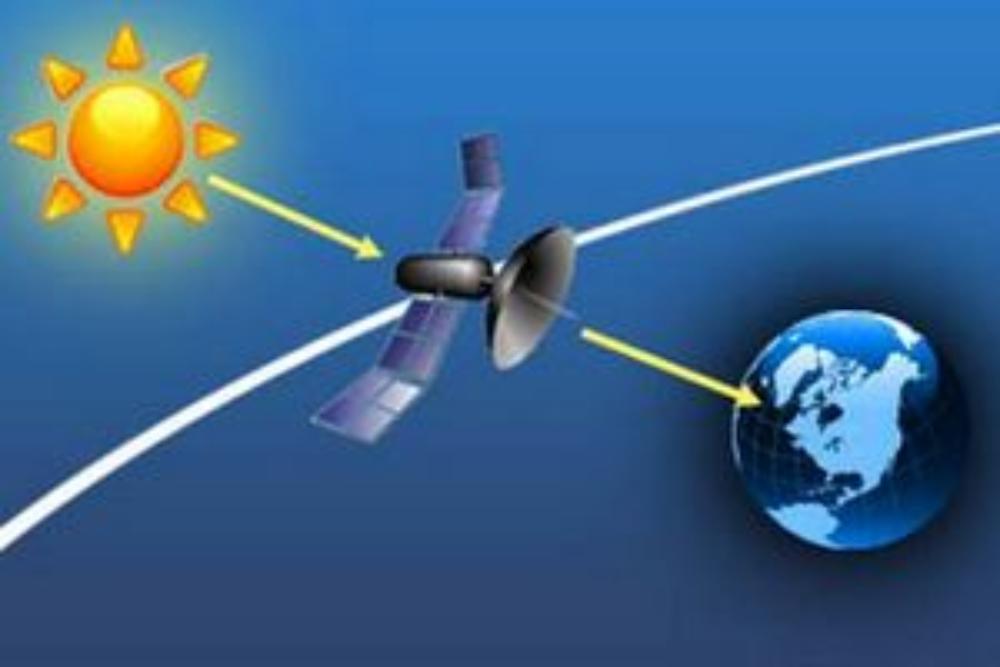 солнечная интерференция помехи спутник